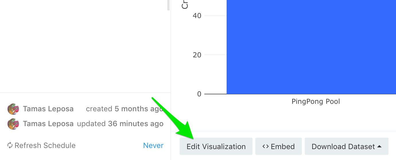 Visualizations how to redash code and youll see an edit option under each visualization clicking it will open the current settings for that visualization type x y group ccuart Image collections