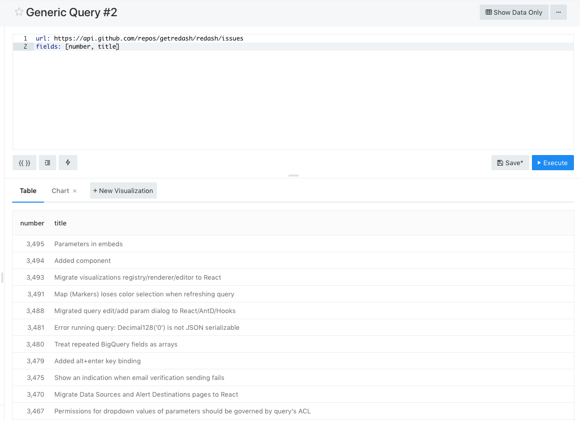 JSON & URL APIs