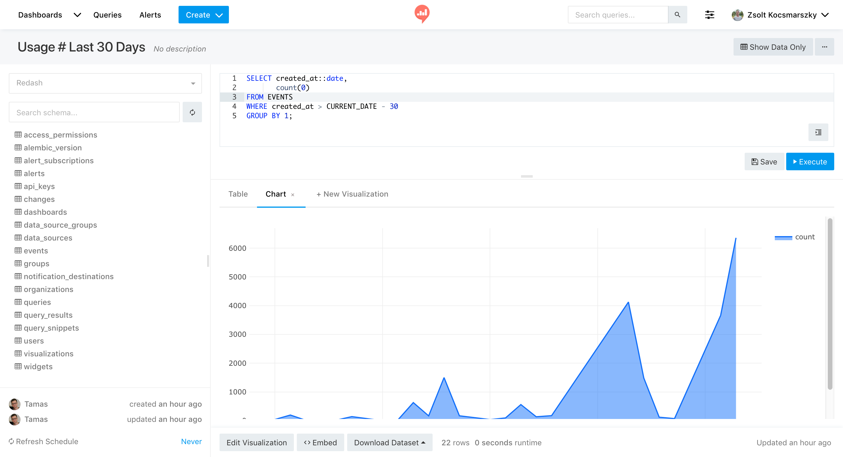 Query and Visualize data from Google BigQuery